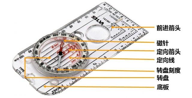 指北针在地图上测量方位角