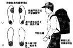 徒步指南 徒步行走的技巧及出发前准备