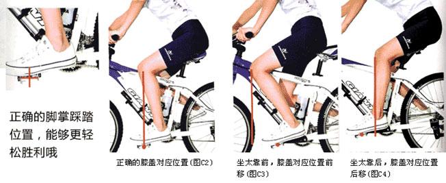 山地车正确的骑行姿势图解