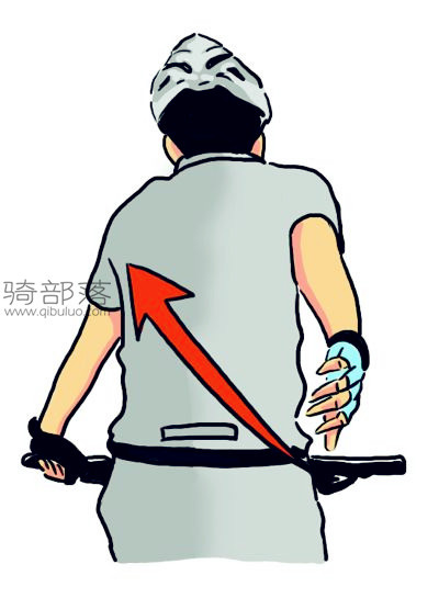 山地车编队骑行手势图解:避让大型障碍