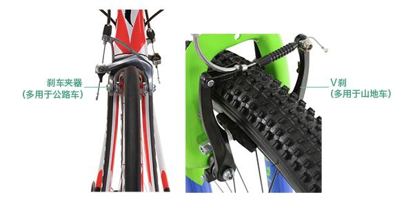 自行车各部位名称附图
